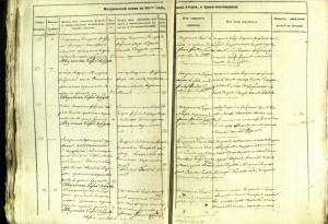 Запись о Пирогове в метрической книге храма